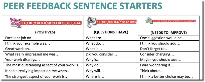 Peer Feedback Sentence Starters