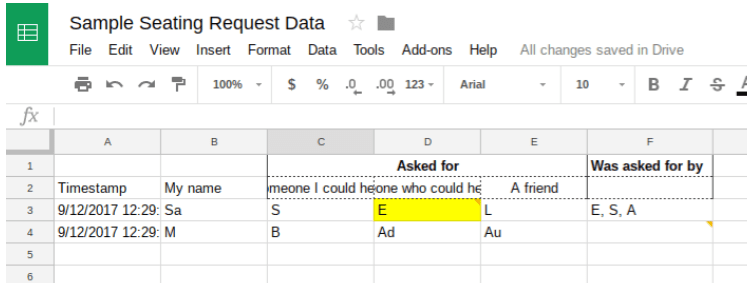 seating-request-data-screenshot.png